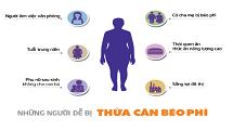 Số người thừa cân béo phì ước tính đã chiếm 30% dân số toàn cầu, tương đương 2,1 tỷ người.