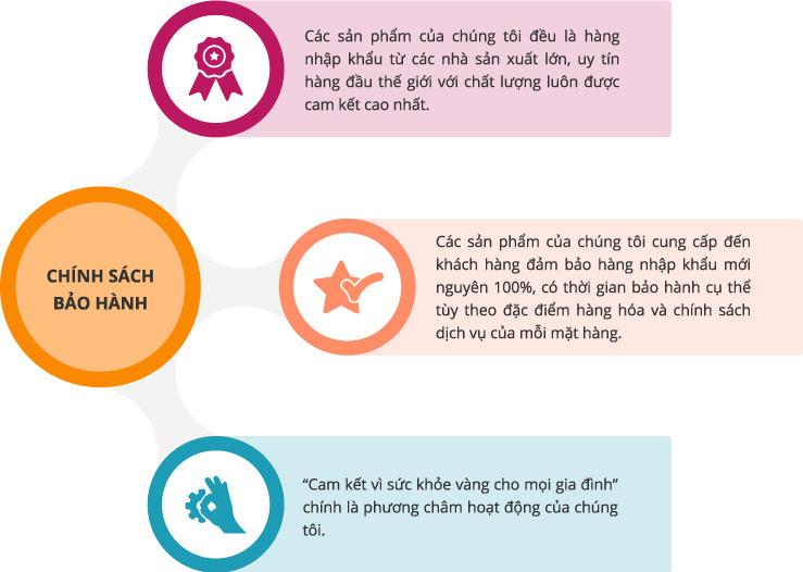 chinh-sach-bao-hanh