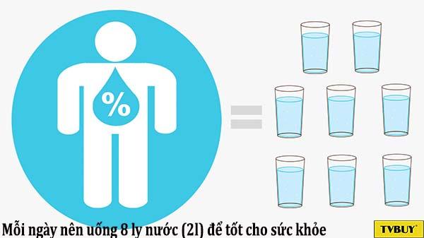 lời khuyên uống 8 ly nước mỗi ngày