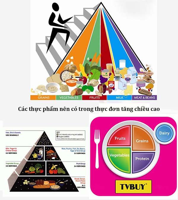 ăn gì để tăng chiều cao