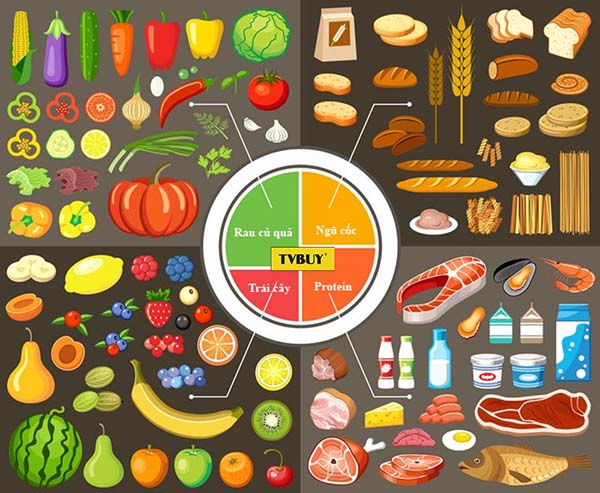 ăn gì tăng chiều cao nhanh nhất