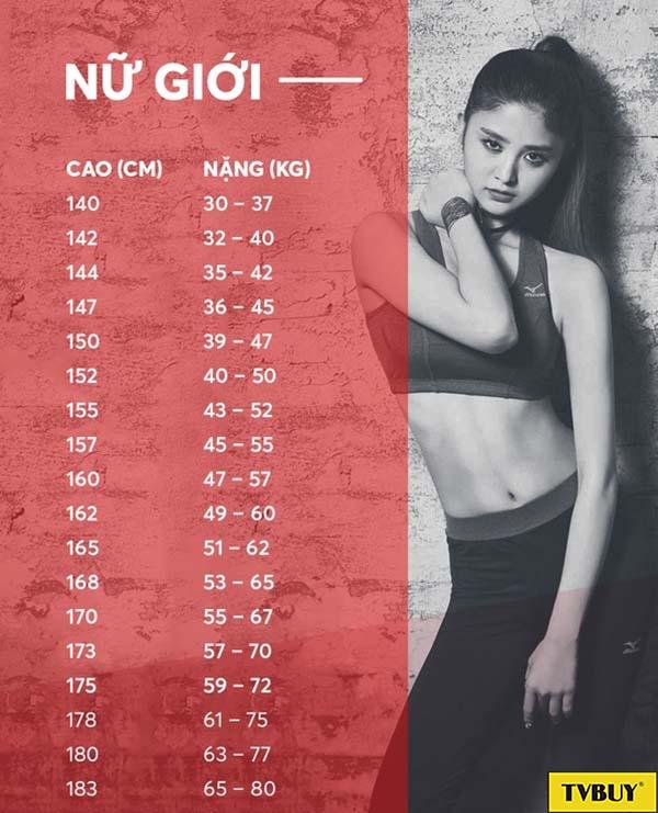 chiều cao cân nặng chuẩn của nữ