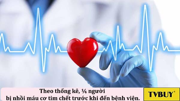 Theo thống kê, khoảng ¼ người bị nhồi máu cơ tim chết trước khi kịp đến bệnh viện.
