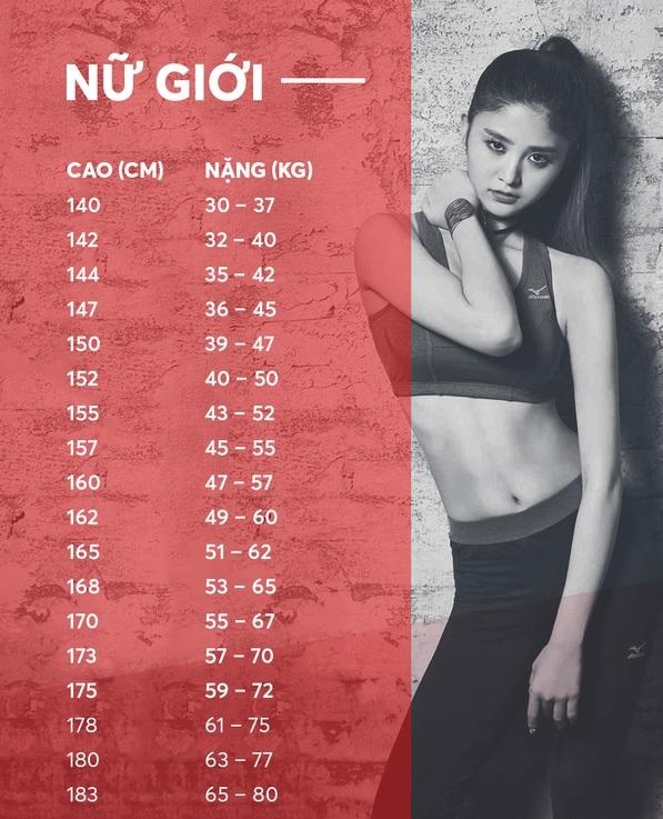 cân nặng theo chiều cao chuẩn của nữ
