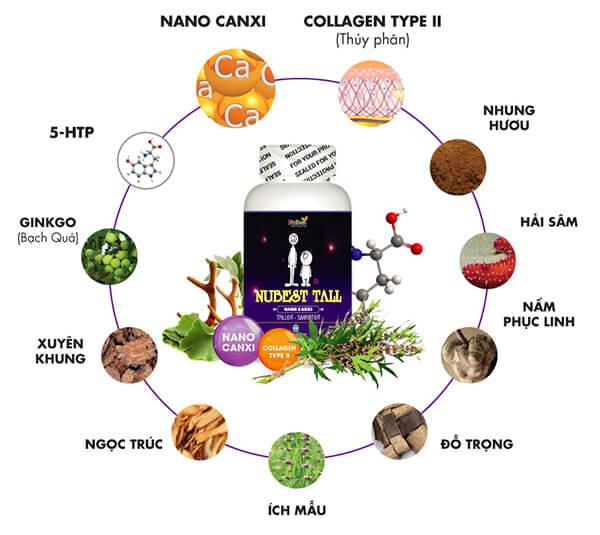TPCN NUBEST TALL – Thành phần dưỡng chất vượt trội