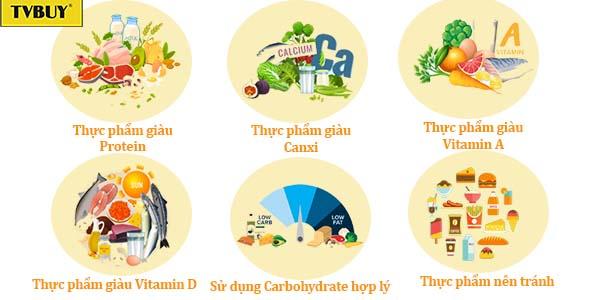các thực phẩm nên ăn để hỗ trợ phát triển chiều cao
