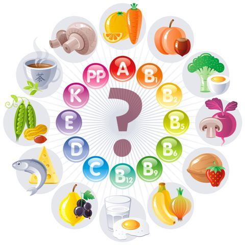 vitamin hỗ trợ phát triển chiều cao